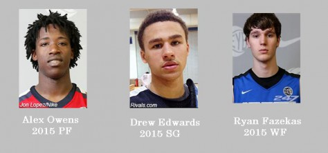 It's Official, All 3 Committed 2015 Recruits Signed for Providence Friars